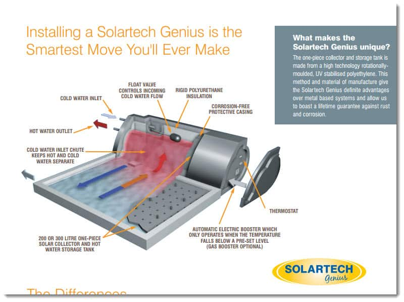 Solartech Solar Hot Water