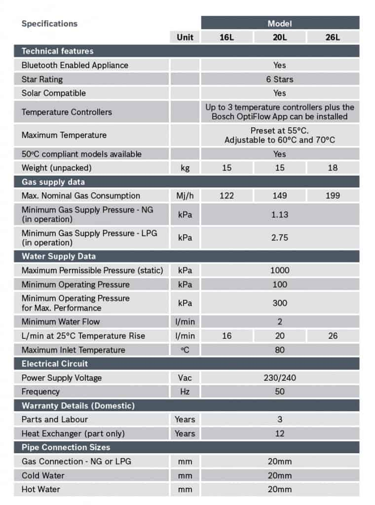 Bosch Optiflow specifications
